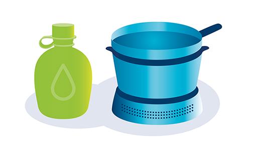 piirroskuva vesipullosta ja trangia-keittimestä